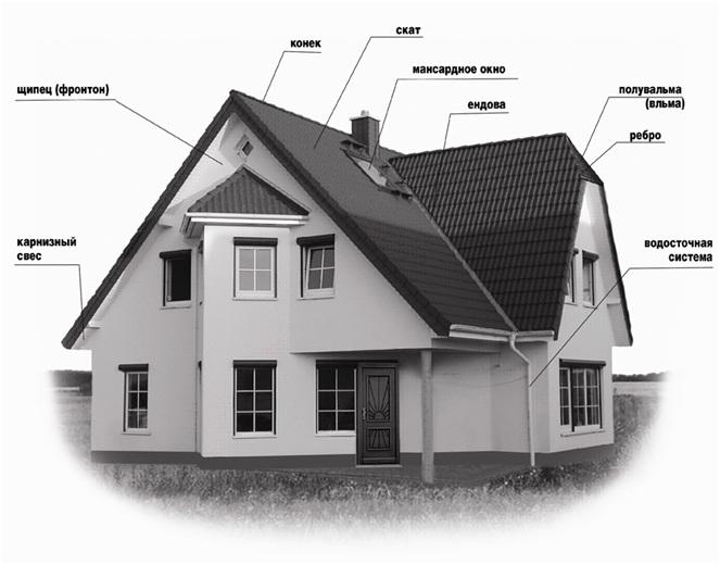 Чтобы выполнить строительство мансардной крыши своими руками, это разработать проект крыши, необходимо придерживаться...